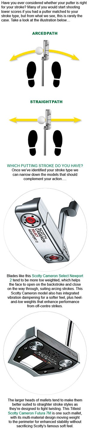 Scotty Cameron