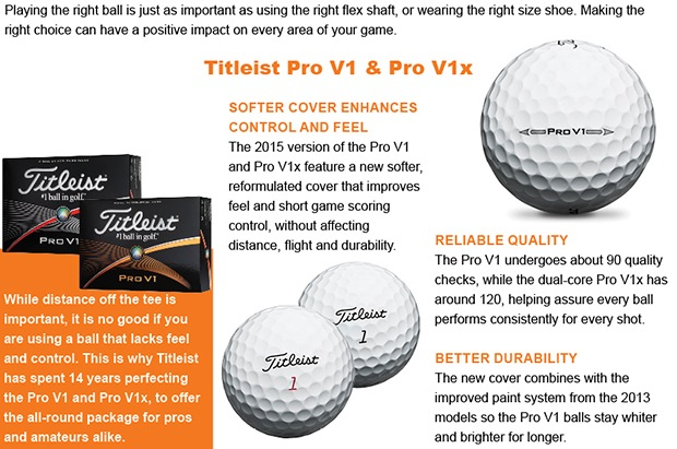 Gear focus: golf balls for 2015