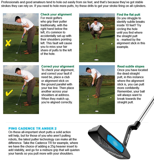 A putting drill well worth trying...