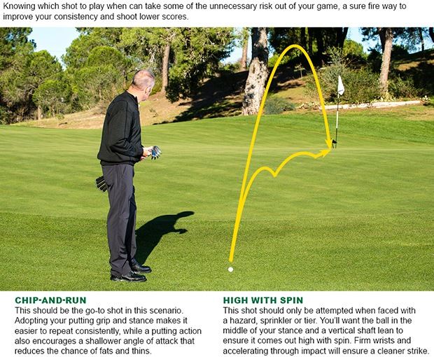 Save shots around the greens by thinking smart