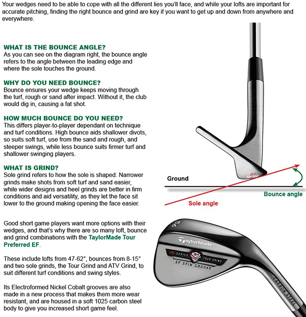 There's more to your wedges than just loft