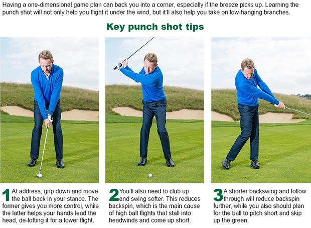 Power tips