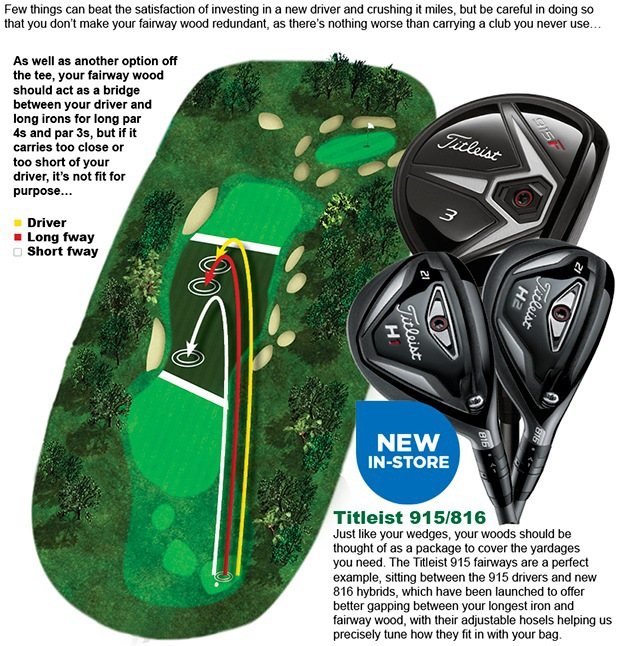 Don't make your fairway woods redundant