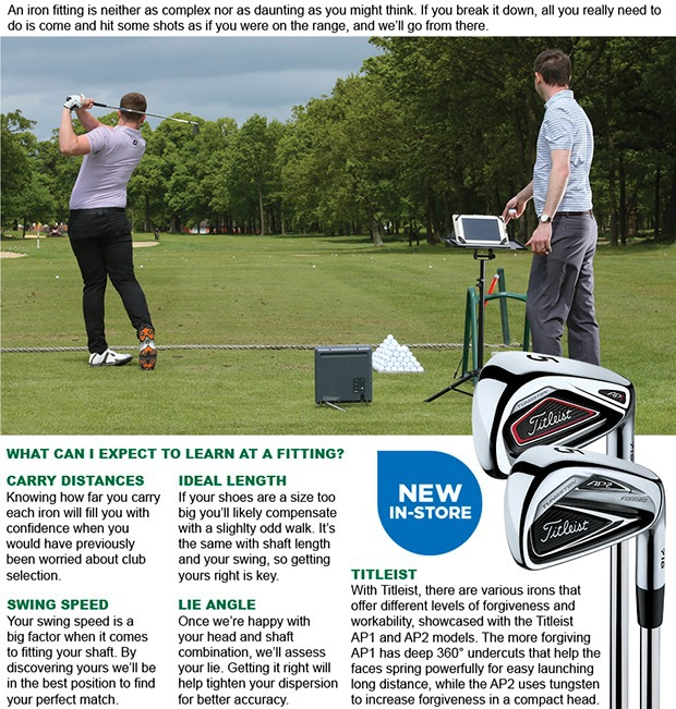 How a custom fitting can help you...