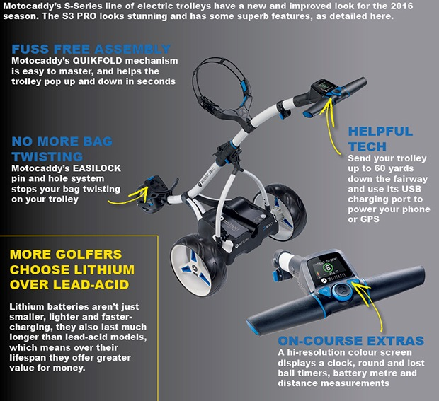 Have you seen the new-look Motocaddy S3 PRO?
