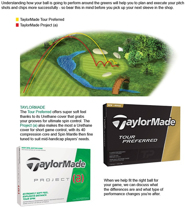 The golf ball: Knowledge is power