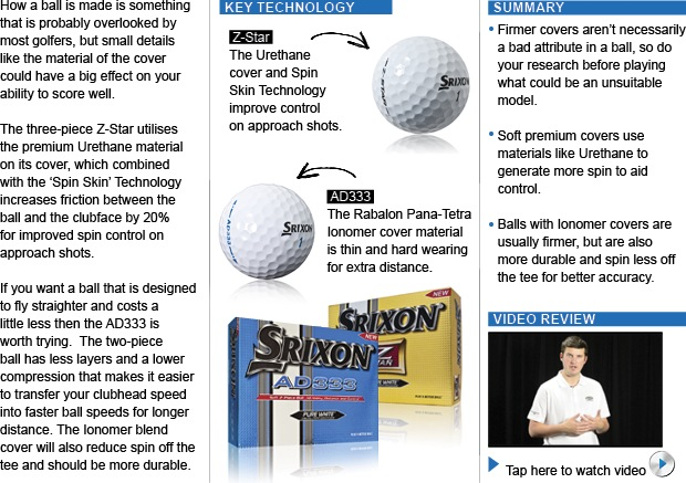 Why playing with the right golf ball is essential