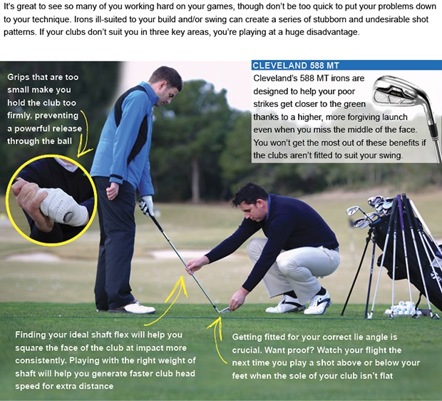3 reasons whycustom fitting is recommended...