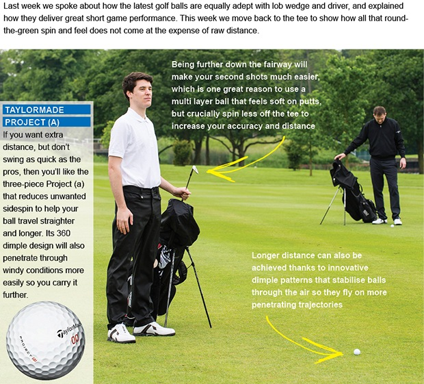 The true value of the modern golf ball: Distance