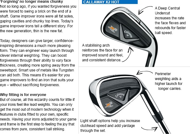 New game improver irons add form to forgiveness | Peter