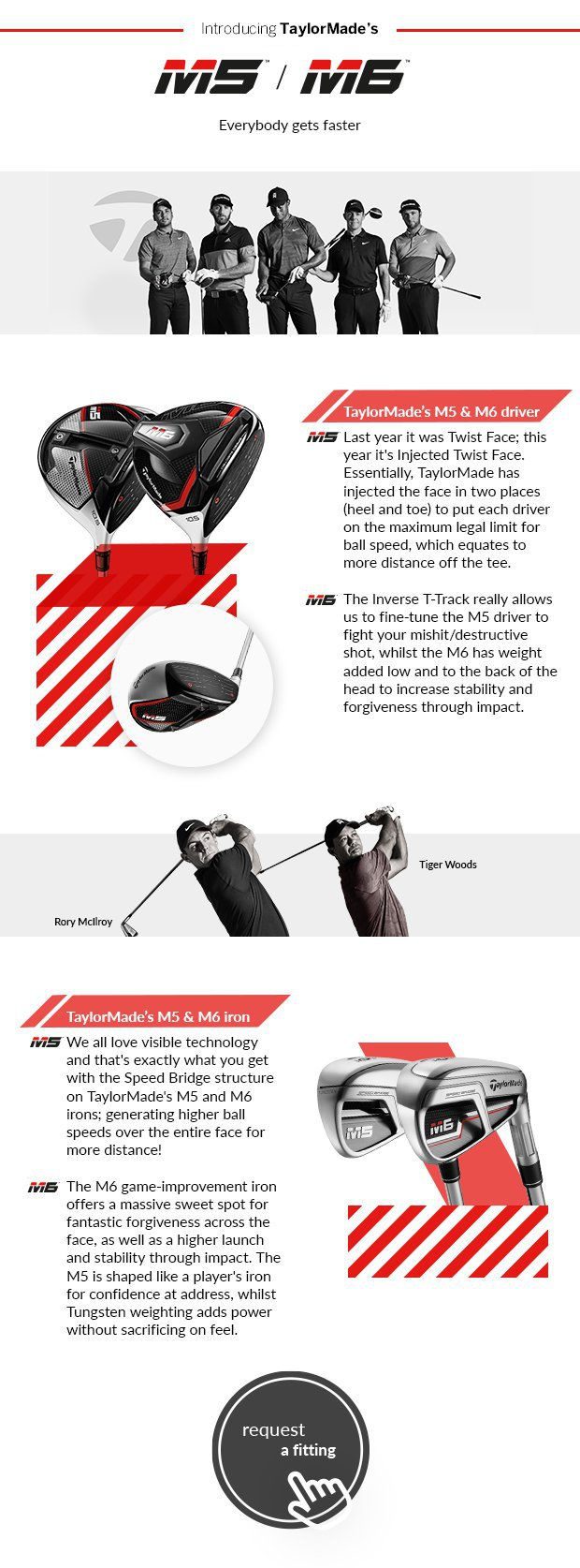 Introducing TaylorMade's M5/M6. Everybody gets faster.