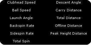 GC2 Measurements