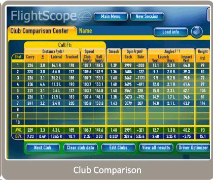 Flightscope data