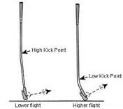 Kick Point