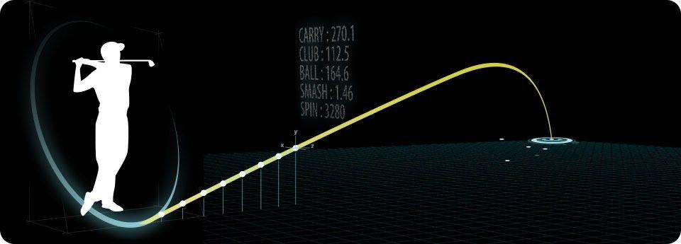 Doppler radar how does it work? Simon Harrison Lilley Brook Golf Club